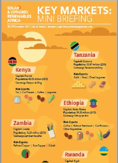 Thumbnail for Africa Key Markets Infographic