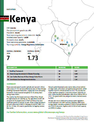 Thumbnail for Kenya: Climatescope 2014 Report by Bloomberg New Energy Finance
