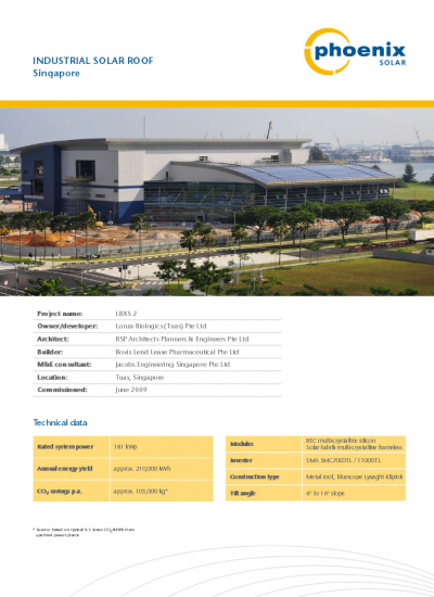 Thumbnail for LBX2