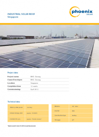 Thumbnail for MHE - Demag