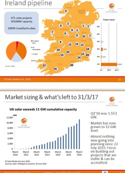 Thumbnail for UK & Ireland Solar: Where are the opportunities?